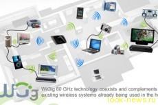 Принят стандарт беспроводной связи WiGig
